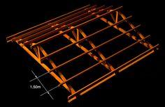 Resultado de imagem para distancia entre tesouras telha concreto