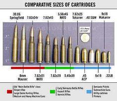 bullet size chart pistol: Bullet caliber comparison charts x 58 sub silent suppressors