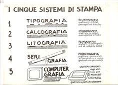 i cinque sistemi di stampa