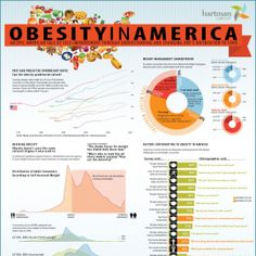 The Long-Term Effects of That Fast Food Meal (Health Infographics)