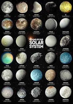 Zapista Moons of Our Solar System Collage Art Print Outer Space Poster Celestial Home Decor Astronomy Gifts Unframed x Planets Wallpaper, Galaxy Wallpaper, Space Planets, Space And Astronomy, Solar System Art, Planets And Moons, Space Facts, Earth From Space, Space Exploration