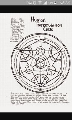 Human Transmutation Circle by DeltoraGirl on DeviantArt Anime Tattoos, Body Art Tattoos, Full Metal Alchemist, Alchemy Symbols, Druid Symbols, Sigil Magic, Tatuagem Old School, Knowledge And Wisdom, Fullmetal Alchemist Brotherhood