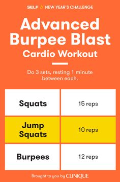 """Level up our """"Burpee Blast"""" routine with this advanced version. We've taken out the rest to challenge your cardio, but you'll be happy with the results."""