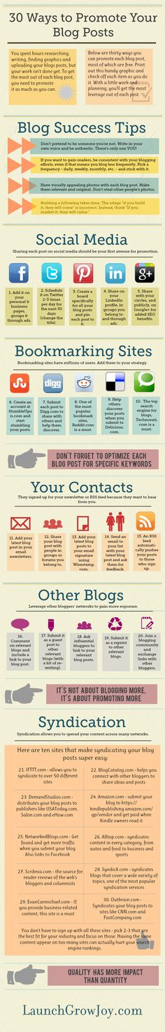 A variety of easy ways to promote blog posts, from social media to email. #Blog #InboundMarketing