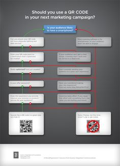 Should you use a QR CODE in your next marketing campaign? #QRcodes by @grieben Cc: @quarry