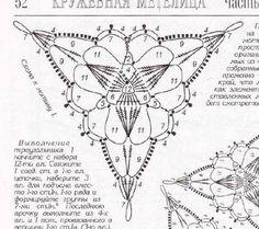 #ClippedOnIssuu from Журнал - Дуплет № 143 Кружевная метелица-8