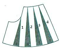 Hacer una falda pantalón acampanada es sencillo. Solo necesita el molde de la falda pantalón ya explicado y seguir las indicaciones como lo muestra el dibujo. Debe alargar entre 2 y 5cms el largo...