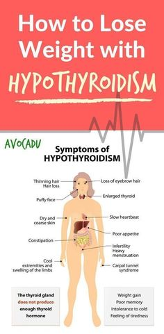 How to lose weight with hypothyroidism | Diet plans for women to lose weight with thyroid problems | http://avocadu.com/lose-weight-with-hypothyroidism/ #Therightdietformythyroid