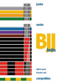 BJJ belt ranks poster - Brazilian Jiu Jitsu
