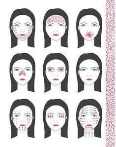 Layering, il segreto della bellezza giapponese