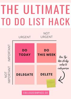 The Ultimate To Do List Hack - divide your tasks easily and without stress. Read more and save for later! Time Management Tips, Business Management, Stress Management, Project Management, Eisenhower Matrix, Harvard Business School, Business Education, Online College, Journal Layout