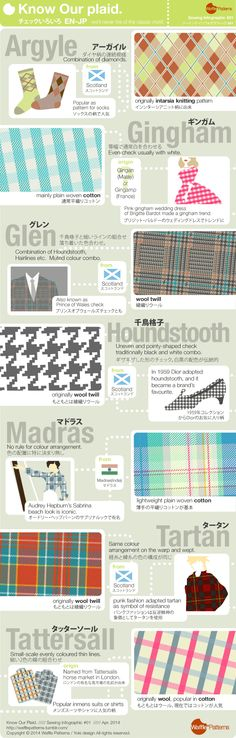 sewing infographic Plaid.