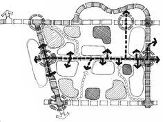 REID, Grant W. Nova York: Whitney Library of Designs, Bubble Diagram Architecture, Architecture Concept Diagram, Landscape Architecture Drawing, Landscape Concept, Architecture Graphics, Conceptual Sketches, Conceptual Design, Site Analysis Architecture, Parque Linear