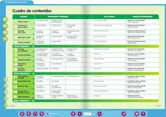 Accede al libro digital correspondiente a Conocimiento del Medio, 1º Educación Primaria, proyecto Los caminos del saber de Editorial Santillana