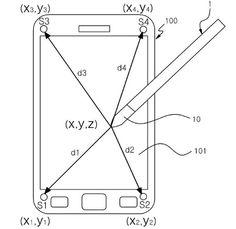 Samsung S-Pen: Ultraschall statt Digitizer?  #samsung