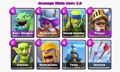 Clash Royale: Best Deck for Arena 3  5 (From 800 to 1700 Trophies  http://ift.tt/1STR6PC