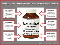 The Magic pill is exercise