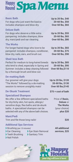 Dog grooming price list yahoo image search results new shop view a menu of our doggy spa services at happy hound oakland based facility after a long day of playing doesn your dog deserve a mani and bath solutioingenieria Image collections