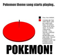 When Pokemon theme song starts playing
