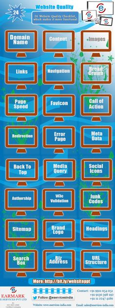 Website Making Checklist Things to Know – An Infographic Checklist | E-Services India