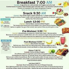Schedule and idea of a healthy day.