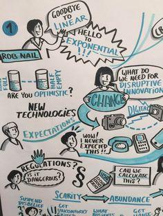 Singularity University Summit II Singularity University, Disruptive Innovation, Software, Exponential Growth, New Technology, Goal