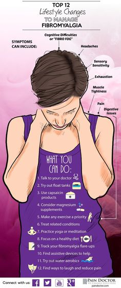 Fibromyalgia Infographic - great pictorial for chronic pain sufferers. #fibro