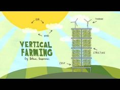 BIG IDEAS: Dickson Despommier's Vertical Farming by GOODMagazine on YouTube  université de columbia/secteur santé