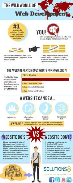 #Web #Development #WordPress #eCommerce #Website #Photoshop #InDesign #CorelDraw #Graphics #Design
