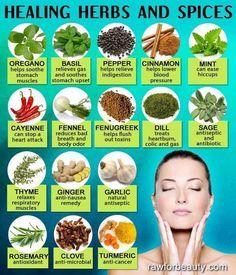 Health Herbs & Spices..