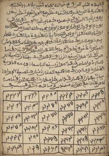 To have no more to count, sura Al-Qariat - Les-Asrars Black Magic Book, White Magic, Install Facebook, Magick Book, Self Development Books, Money Spells, The Secret Book, Free Pdf Books, Islamic Quotes