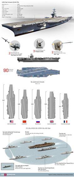 Sức mạnh tàu sân bay hạt nhân Mỹ triển khai gần bán đảo Triều Tiên