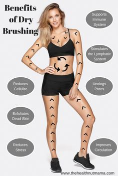 Dry Brushing is an ancient tradition that has been gaining popularity. The benefits are amazing. Dry Brushing helps reduce cellulite, reduce stress etc...