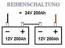 Reihenschaltung von Batterien