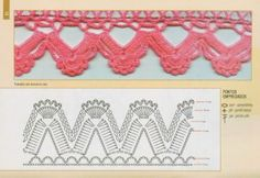 Barred / nozzles with crochet chart