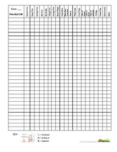 Montessori Record Keeping/Works for the 3-6 Classroom