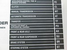 Flasher pinterest nissan and 2004 nissan frontier nissan service manual fandeluxe Image collections