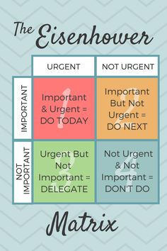 A Bullet Journal is one of the best planning systems out there and it pairs well with the productivity system Getting Things Done (GTD). Change your life by learning how to use a bullet journal to get things done using GTD. Leadership Development, Self Development, Eisenhower Matrix, Time Management Tips, Time Management Printable, Business Management, Lettering, Getting Things Done, Life Skills