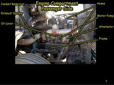 School Bus Engine Pre-Trip Parts School Bus Driver, Driving School, Cdl Test, Truck Driving Jobs, Vehicle Inspection, Truck Engine, Shed Plans, Custom Trucks, New Job