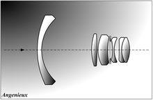 Photographic lens design - Wikipedia, the free encyclopedia