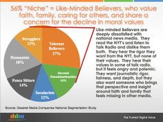 Religious but not Mormon? The church-owned Deseret News considers you a growth market
