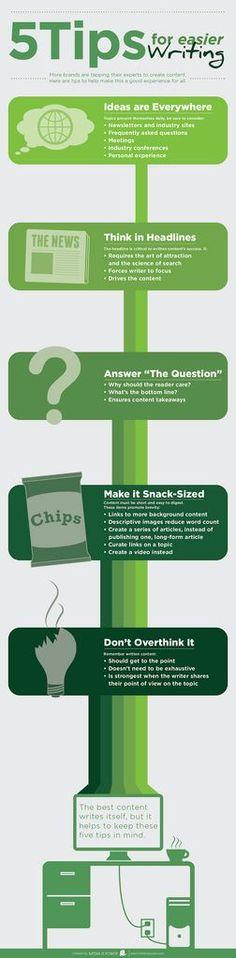 5 tips om Effectief online te schrijven - #Infographic #ContentMarketing #socialmedia
