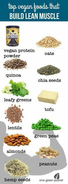 Top Vegan Foods That Build Lean Muscle.not vegan, just good to know. Vegan Foods, Vegan Dishes, Vegan Vegetarian, Vegan Recipes, Paleo, Protein Foods, High Protein, Vegan Protein Sources, Diet Foods