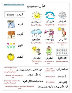 """Learning Arabic MSA ( The weather for the game """"What's the weather? Arabic Sentences, Arabic Phrases, Arabic Words, Arabic Text, Arabic Quotes, Spoken Arabic, Learn Arabic Online, Arabic Alphabet For Kids, Arabic Lessons"""