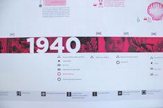 Línea de Tiempo Hitos del Diseño by Isabel Margarita , via Behance