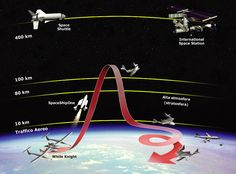 Marco Vaglieri • How SpaceShipOne works, 2006 (in collaboration with M2 studio, Milan)