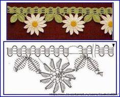 Hoje tem Flor !!!...Flowered edging pattern that would make a nice necklace!