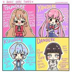 4 types of DERE girls: I'm more like the bottom two XD