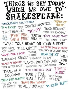 Things we say today, which we owe to Shakespeare