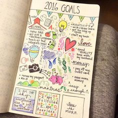 Bullet Journal Page - 2016 Goals - I noticed you've been posting a lot of bullet journal pages and I thought you might like this one! Wreck This Journal, My Journal, Journal Prompts, Journal Pages, Journal Ideas, Journal Design, Bullet Journal Page, Bullet Journal Inspiration, Bullet Journals